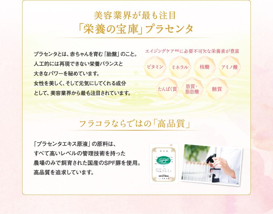 美容業界が最も注目「栄養の宝庫」プラセンタ